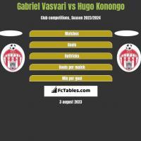 Gabriel Vasvari vs Hugo Konongo h2h player stats