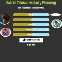 Gabriel Zakuani vs Harry Pickering h2h player stats
