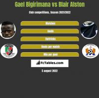 Gael Bigirimana vs Blair Alston h2h player stats