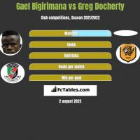 Gael Bigirimana vs Greg Docherty h2h player stats