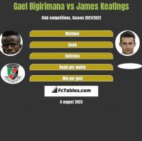Gael Bigirimana vs James Keatings h2h player stats