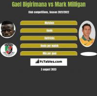 Gael Bigirimana vs Mark Milligan h2h player stats