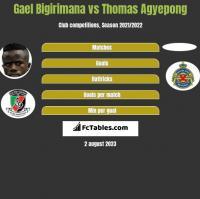 Gael Bigirimana vs Thomas Agyepong h2h player stats