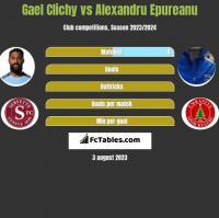 Gael Clichy vs Alexandru Epureanu h2h player stats