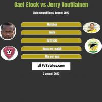 Gael Etock vs Jerry Voutilainen h2h player stats