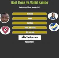 Gael Etock vs Vahid Hambo h2h player stats
