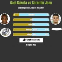 Gael Kakuta vs Corentin Jean h2h player stats