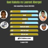 Gael Kakuta vs Laurent Abergel h2h player stats