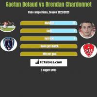 Gaetan Belaud vs Brendan Chardonnet h2h player stats