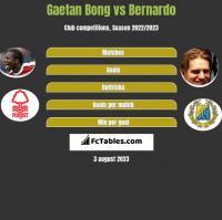 Gaetan Bong vs Bernardo h2h player stats