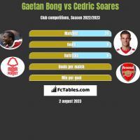 Gaetan Bong vs Cedric Soares h2h player stats