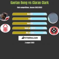 Gaetan Bong vs Ciaran Clark h2h player stats