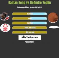 Gaetan Bong vs DeAndre Yedlin h2h player stats