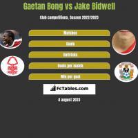 Gaetan Bong vs Jake Bidwell h2h player stats