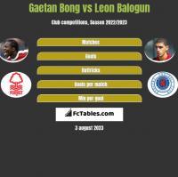 Gaetan Bong vs Leon Balogun h2h player stats