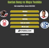 Gaetan Bong vs Maya Yoshida h2h player stats