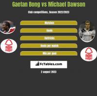 Gaetan Bong vs Michael Dawson h2h player stats