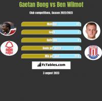 Gaetan Bong vs Ben Wilmot h2h player stats