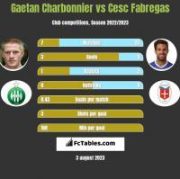 Gaetan Charbonnier vs Cesc Fabregas h2h player stats