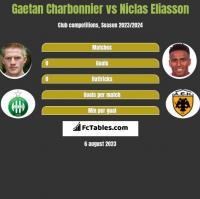 Gaetan Charbonnier vs Niclas Eliasson h2h player stats