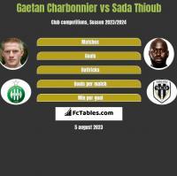 Gaetan Charbonnier vs Sada Thioub h2h player stats