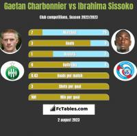 Gaetan Charbonnier vs Ibrahima Sissoko h2h player stats