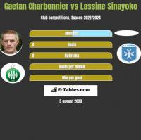 Gaetan Charbonnier vs Lassine Sinayoko h2h player stats