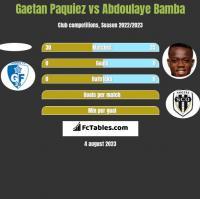 Gaetan Paquiez vs Abdoulaye Bamba h2h player stats