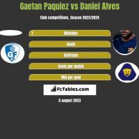 Gaetan Paquiez vs Daniel Alves h2h player stats