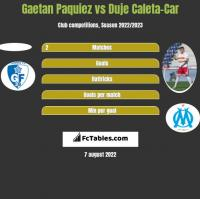 Gaetan Paquiez vs Duje Caleta-Car h2h player stats