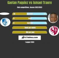 Gaetan Paquiez vs Ismael Traore h2h player stats