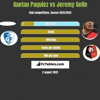 Gaetan Paquiez vs Jeremy Gelin h2h player stats