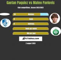 Gaetan Paquiez vs Mateo Pavlovic h2h player stats