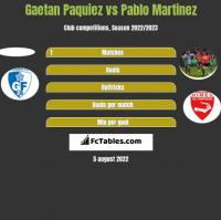 Gaetan Paquiez vs Pablo Martinez h2h player stats