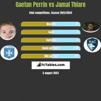 Gaetan Perrin vs Jamal Thiare h2h player stats