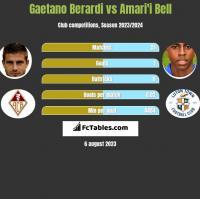 Gaetano Berardi vs Amari'i Bell h2h player stats