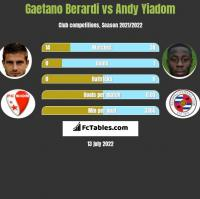 Gaetano Berardi vs Andy Yiadom h2h player stats