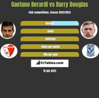 Gaetano Berardi vs Barry Douglas h2h player stats