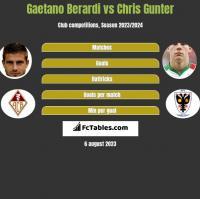 Gaetano Berardi vs Chris Gunter h2h player stats
