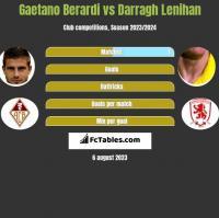 Gaetano Berardi vs Darragh Lenihan h2h player stats
