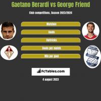 Gaetano Berardi vs George Friend h2h player stats