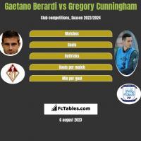 Gaetano Berardi vs Gregory Cunningham h2h player stats