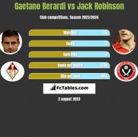 Gaetano Berardi vs Jack Robinson h2h player stats