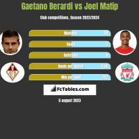 Gaetano Berardi vs Joel Matip h2h player stats