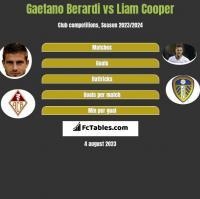 Gaetano Berardi vs Liam Cooper h2h player stats