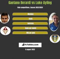Gaetano Berardi vs Luke Ayling h2h player stats