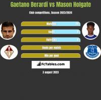 Gaetano Berardi vs Mason Holgate h2h player stats