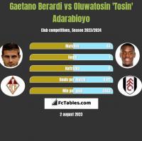 Gaetano Berardi vs Oluwatosin 'Tosin' Adarabioyo h2h player stats