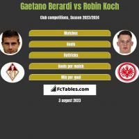 Gaetano Berardi vs Robin Koch h2h player stats