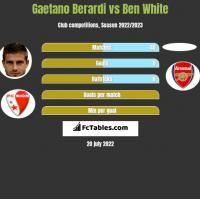Gaetano Berardi vs Ben White h2h player stats